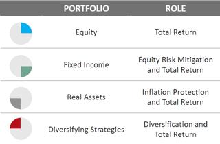 Category_portfolios.png